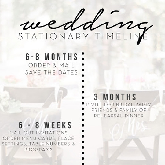 Wedding Stationary Timeline Pretty Little Paper Co